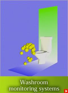 Washroom monitoring systems
